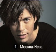 Марк Тишман, Москва - Нева